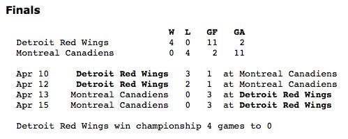 Séries de la Coupe Stanley CH... - Page 10 79