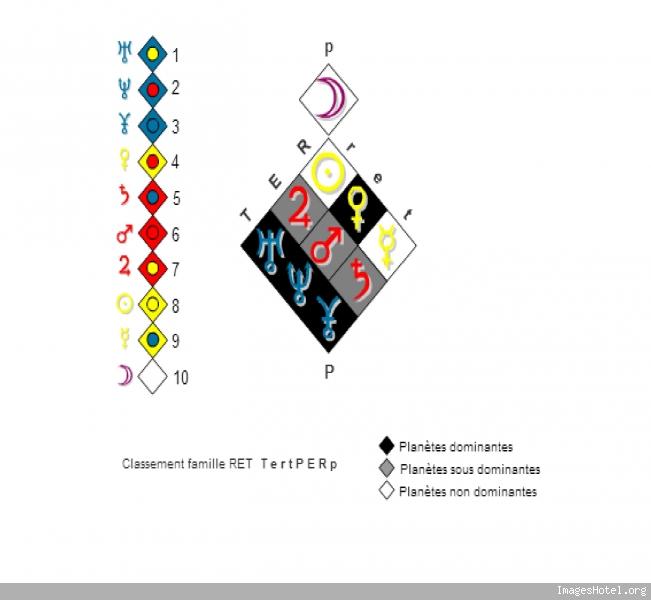 exercice du 11.07.15  Rettudianteexo11715