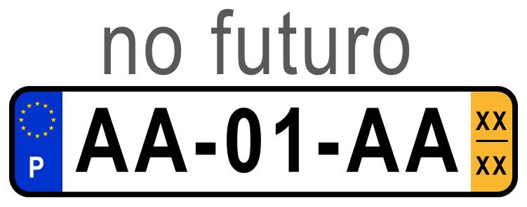 Matrículas  Matricula_Futuro
