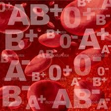 Blood Type Reveals Personality Blood2