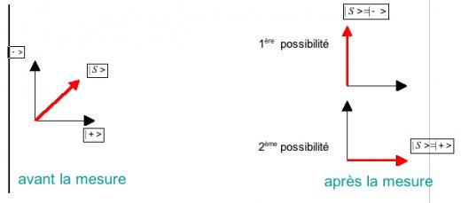 Physique quantique for dummies - Page 6 Image_1-90fcb