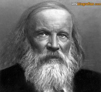 Nombre de científicos comunistas Mendeleiev