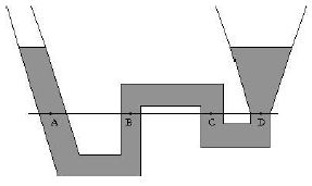 Dúvida: Questão de Hidrostática - UDESC Clipboard01-282
