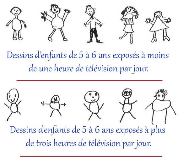 """Rentrée de """"Touche pas à mon Poste"""" : qu'en avez-vous pensé ? Dessin_etude_inserm_television_enfant"""