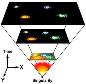 Gravidade: Ação ou Reação? - Página 6 010130090722-expansao-do-universo