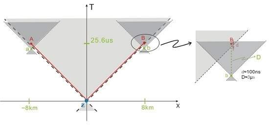 Ação fantasmagórica à distância é dez mil vezes mais rápida que a luz 010130130402-acao-fantasmagorica-distancia-2