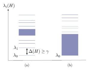 Uma lei da física além dos poderes da Matemática 010160151215-lei-da-fisica-alem-da-matematica-2