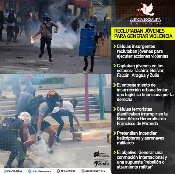 Venezuela: coup de projecteur sur les zones d´ombre médiatiques Celulas-violentas