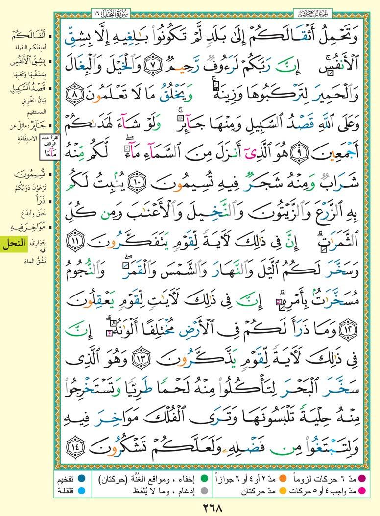 تفسير سورة الن ح ل صفحة 268 من القرآن الكريم للشيخ الشعراوي