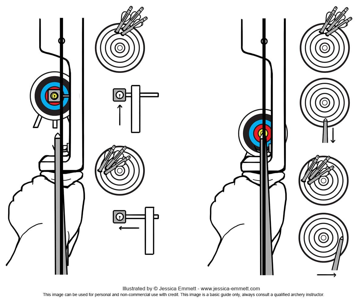 Força dedos Beginners-recurve-barebow-freestyle-aim-guide-web