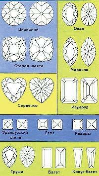 Драгоценные камни, их физико-химические свойства Gams-01