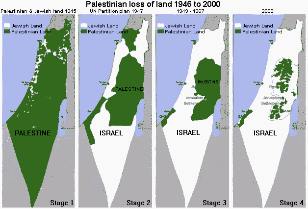 Jews Are Not A Race (They're Khazars) Gif-palestinian-loss-of-lan