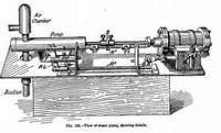 O Charme do Motor a Vapor RC SteamPump_th