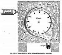 O Charme do Motor a Vapor RC WaterMotor_th