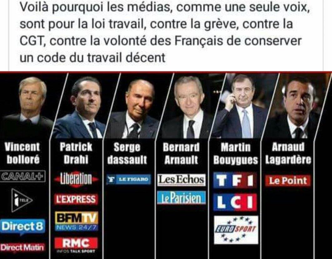 FRANCE  qu'est tu devenu ?  Les français trahis !!! Oligarchie-media2016