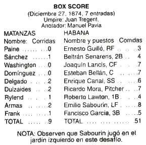 HISTORIA DEL BASEBALL EN CUBA: INICIOS Score