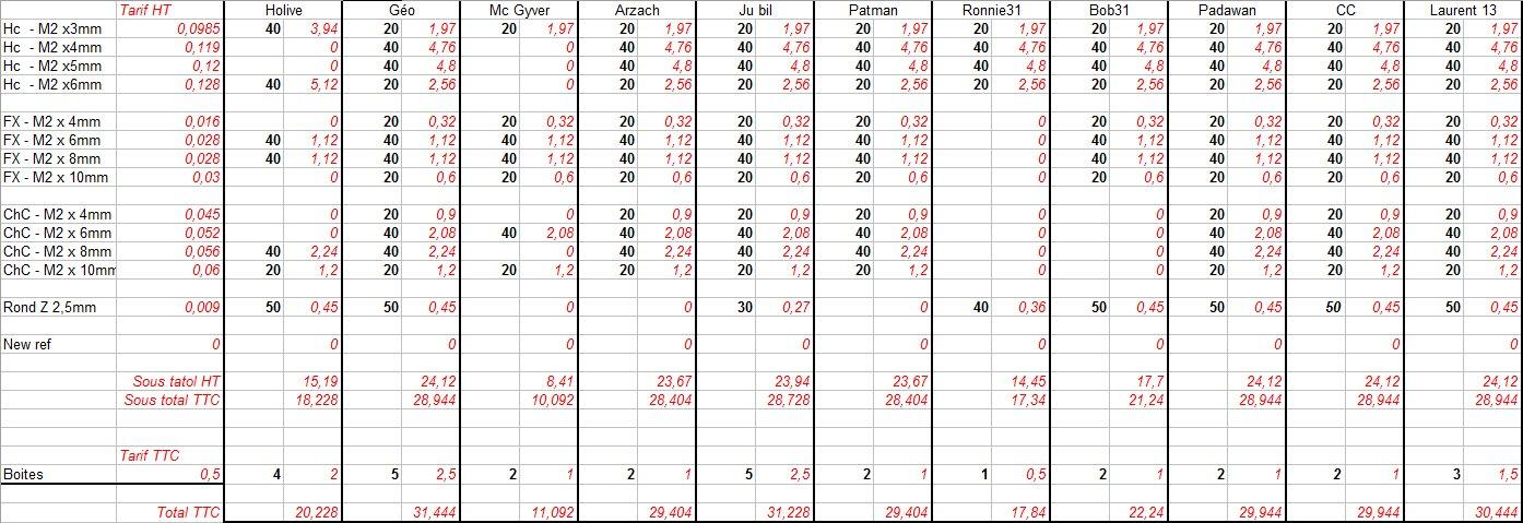 Projet achat groupé visserie M2 - Page 2 Commande-Vis