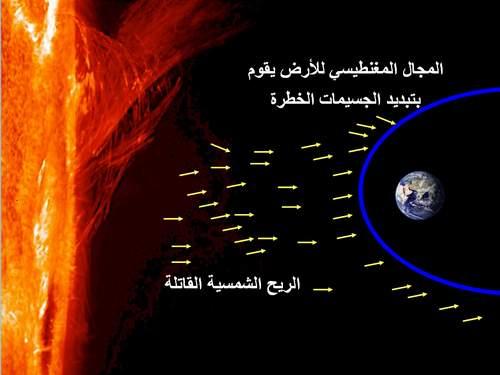 نعمة المجال المغنطيسي للأرض Magnetosphere_1