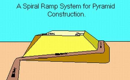 حقيقة الأهرامات  : معجزة قرآنية جديدة!!! Pyramids_05