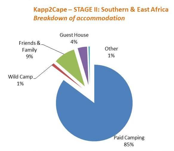 Kapp 2 Cape: Nordkapp to Cape Agulhas starting Oct 2012 - Page 14 Slide11-crop
