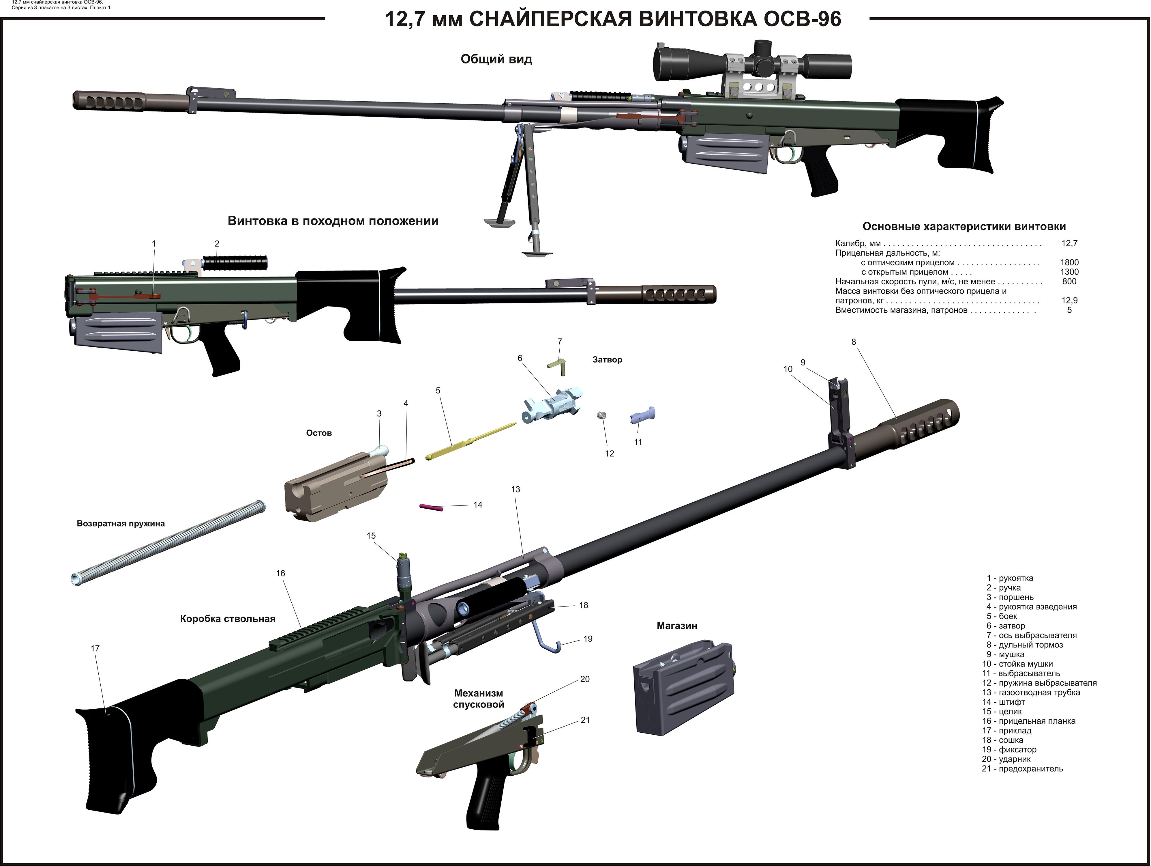 Снайперская винтовка ОСВ-96 Osv-96-1