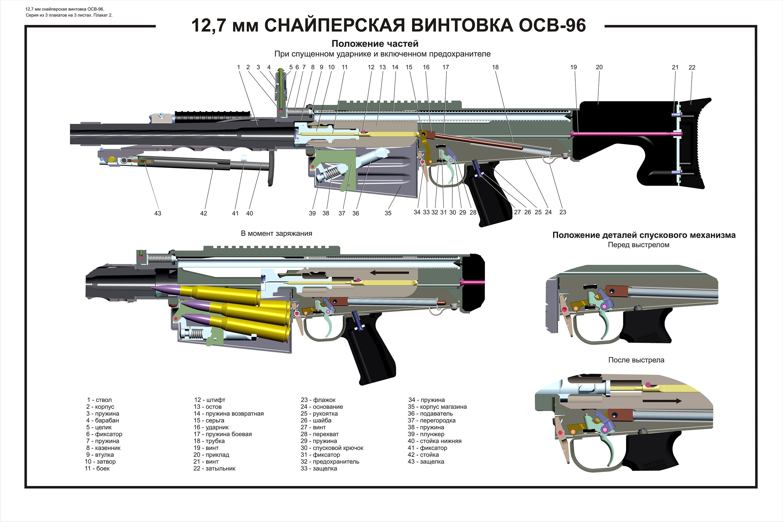 Снайперская винтовка ОСВ-96 Osv-96-2