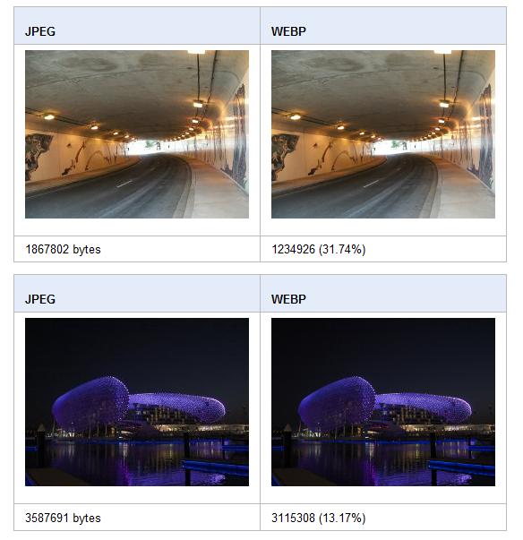 Google propõe alternativa ao JPEG Webp-00-kerodicas