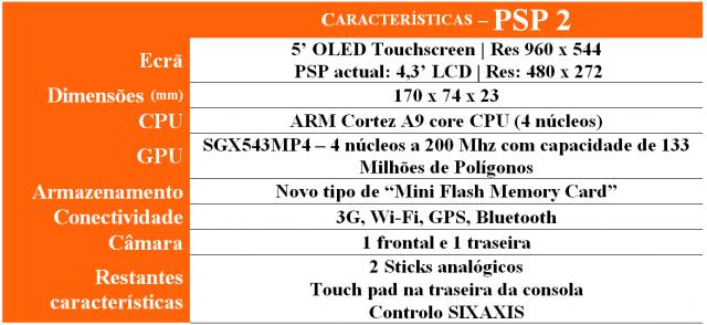 Finalmente, PSP 2 revelada! PSP-2-tabela-e1296165187467