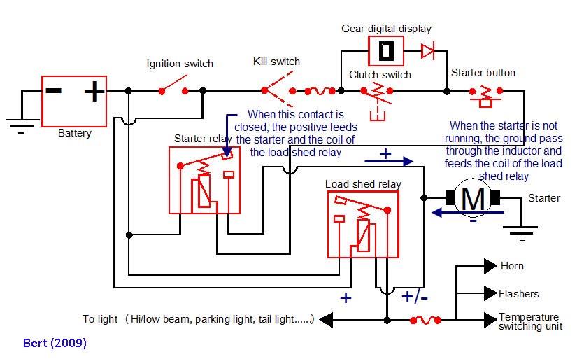 Electrical gremlin Starter-1