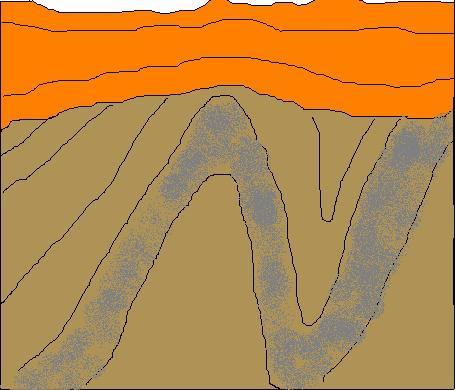 استرداد التاريخ الجيولوجي لمنطقة رسوبية    Discor2