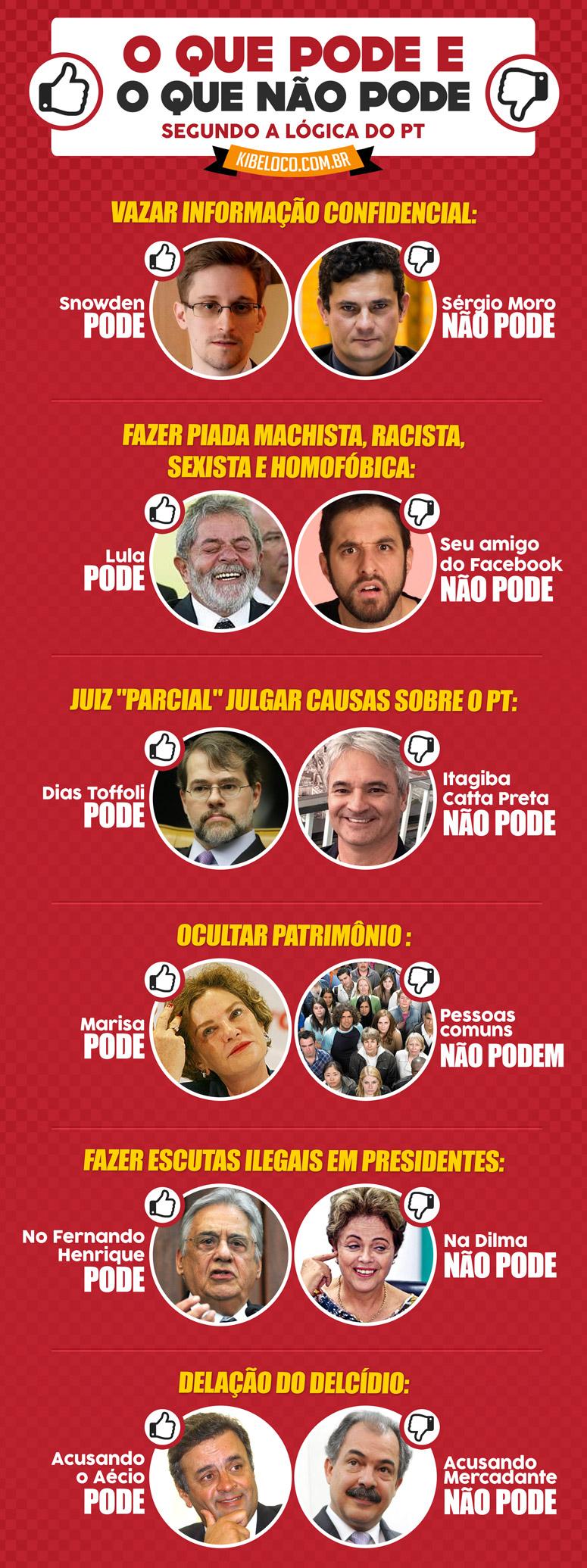 Lula aceita convite de Dilma e assumirá Casa Civil - Página 5 PODE-N%C3%83O-PODE-PARA-PT