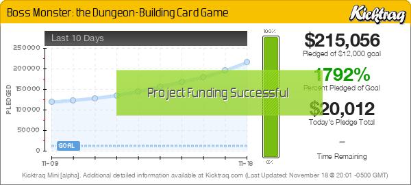 Kickstarter: Boss Monster: the Dungeon-Building Card Game Minichart
