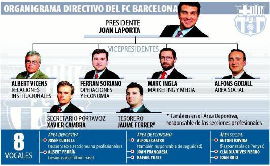 نادي برشلونة الأسباني الجز اثاني BarcelonaAdmin