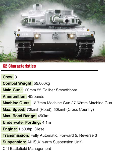 الدبابة K-2 Black Panther (الفهد الاسود)  091019_p10_1