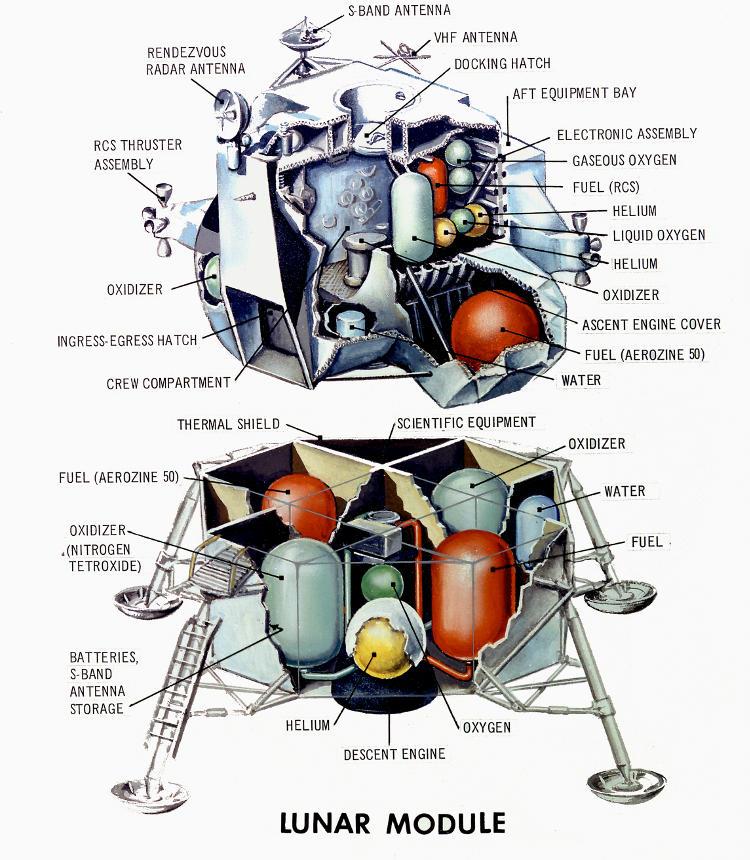 lander - Lander Lunare Abitabile Arcturus - sviluppo - Pagina 20 Apollo-lunar-module-przekroj