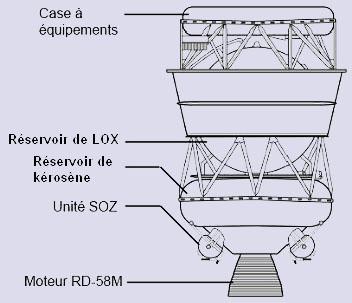 Lancement Proton-M / GLONASS-M - 2 septembre 2010 - Page 3 Fig11-petit