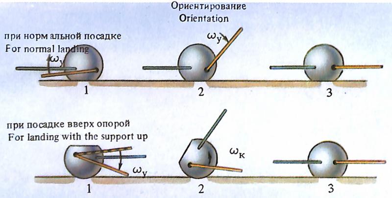 Astromobiles sur astres à faible gravité Fig1-2
