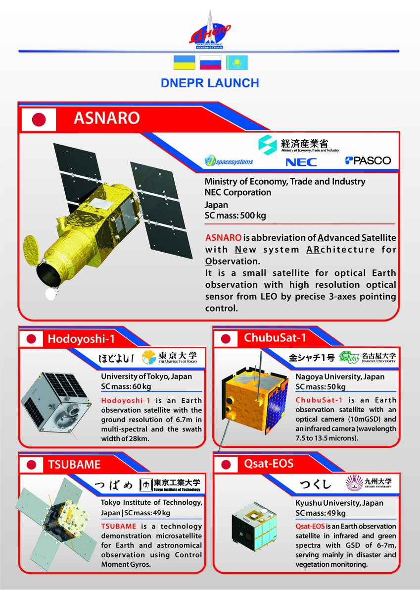 Lancement Dniepr / Asnaro-1 - 6 novembre 2014 Leaflet_ASNARO_part_1_ENG_web