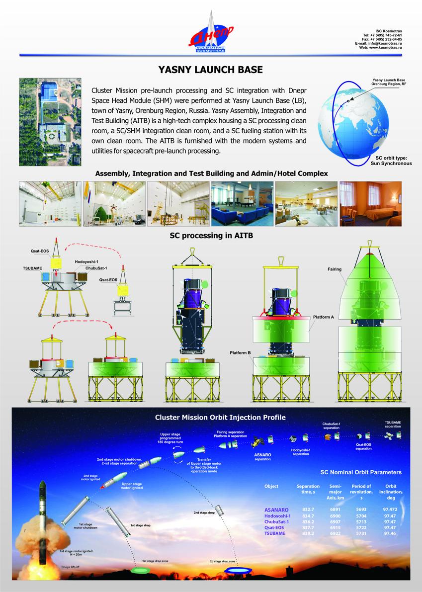 Lancement Dniepr / Asnaro-1 - 6 novembre 2014 Leaflet_ASNARO_part_2_ENG_web