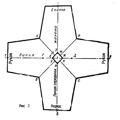 Круговое вязание от ворота Reglan1_vorot