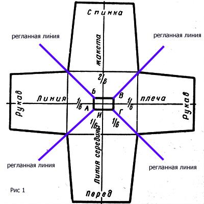 Круговое вязание от ворота Reglan3_vorot