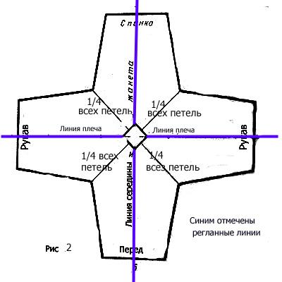 Круговое вязание от ворота Reglan4_vorot