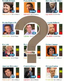 UNICEF: Manifeste pour l'enfance Candidats-2012-animaux-2
