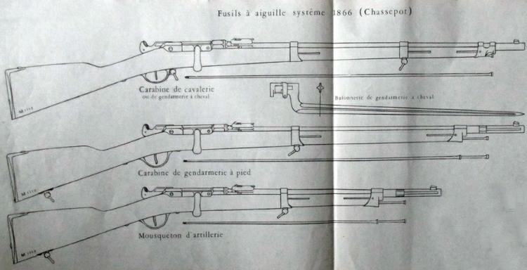 production & N° de série fusils CHASSEPOT St Etienne Wp4ed86af3_0a_06