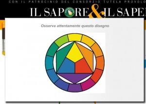 Il Sapore & il Sapere, Cerchio-di-itten-a-colori-300x215