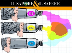 Il Sapore & il Sapere, Sintesi-1-300x221
