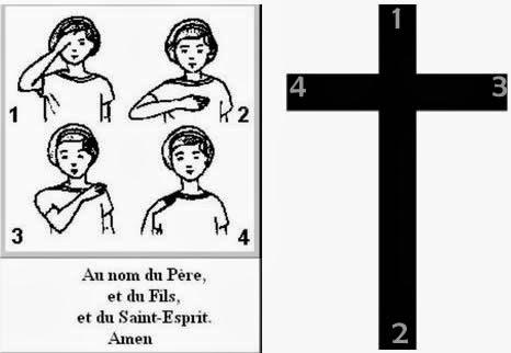 BEAUTÉS DE L'ÉGLISE CATHOLIQUE: SON CULTE, SES MOEURS ET SES USAGES; SUR LES FÊTES CHRÉTIENNES - Allemagne - 1857 Signe-de-croix-catholique