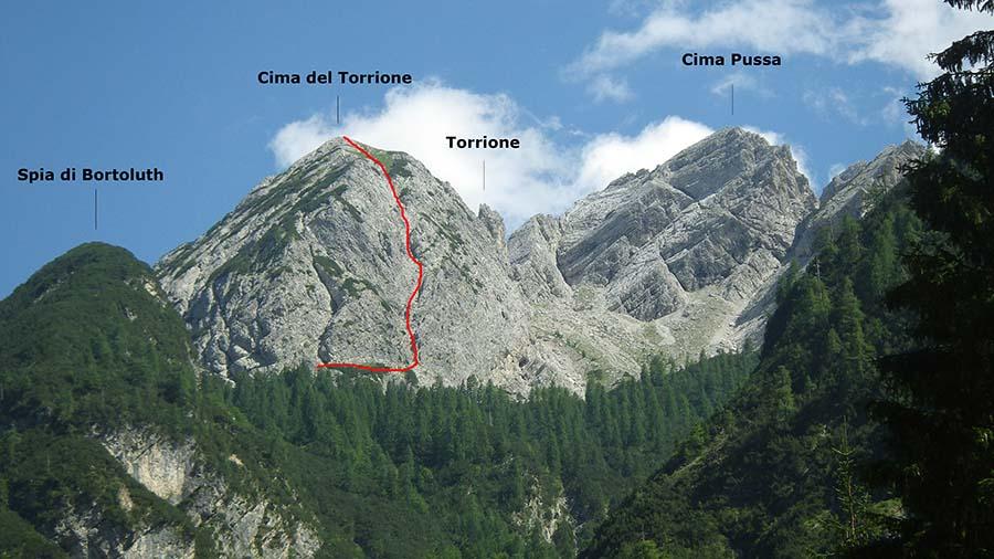 Cima del Torrione (2072 m) e Torrione (2064 m) Bis