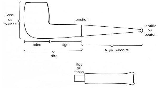 2006-06-22 - La Fabrication d'une Pipe de Saint-Claude (39) 0020