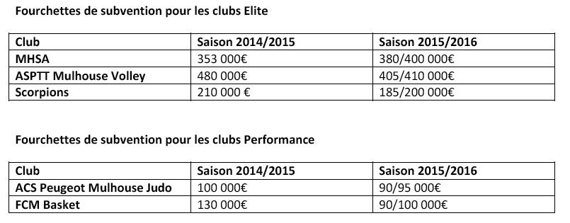 Intersaison & Saison 2015/16: Côté administratif + MBE - Page 10 Capture-d%E2%80%99e%CC%81cran-2015-06-13-a%CC%80-18.20.29